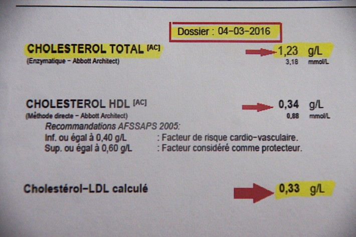Marseille hypercholestérolémie
